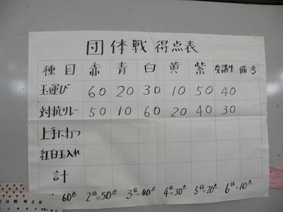 DSCN0242.jpg